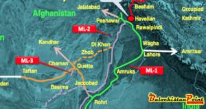 Balochistan's Special Economic Zones; a correct decision